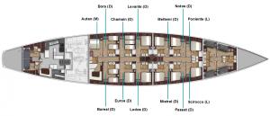 9 Chronos Kabinenplan inkl. Kategorien